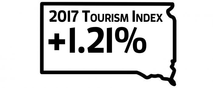 2017 Tourism Index: By-The-Numbers